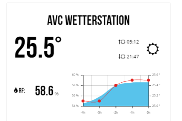 avc-weather